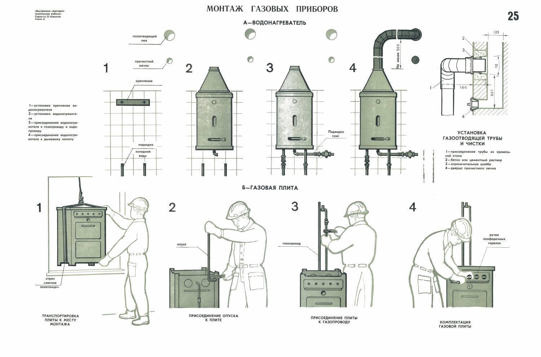 Газовая колонка: в частном доме, подключение, требования
