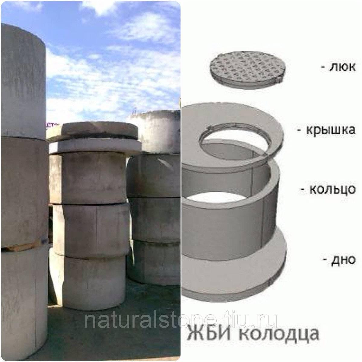 Какие кольца нужны для канализации в частном доме