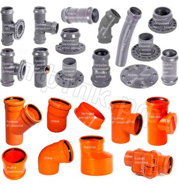Фитинги для канализационных труб: пвх, размеры, виды. четверник.