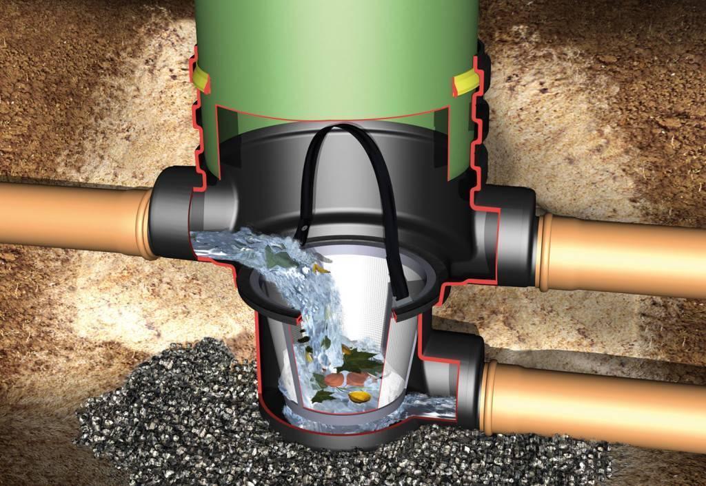 Установка колодцев канализации в частном доме: варианты конструкции, необходимые материалы, монтаж