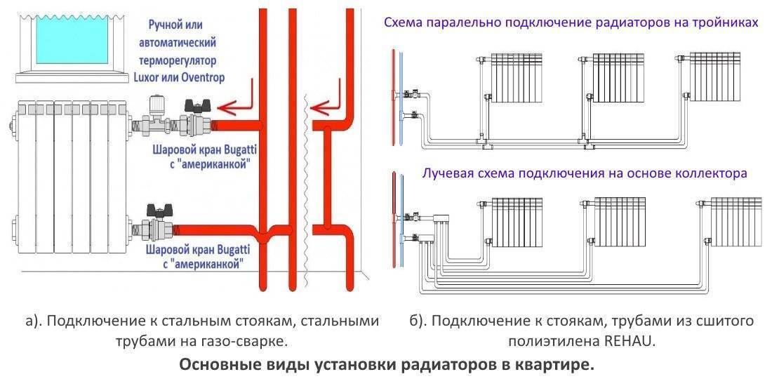 Самое эффективное подключение радиаторов отопления: какая схема лучше, как подключить батареи наиболее оптимально
