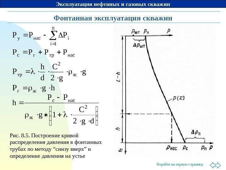 Объём скважины: как рассчитать по точной формуле - vodatyt.ru
