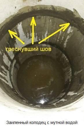 ????гидроизоляция колодца из бетонных колец: внутренняя и наружная – этапы работ, фото и видео - блог о строительстве