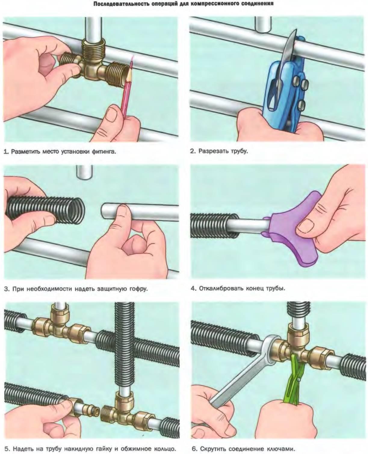 Муфта для соединения труб: муфтовое соединение металлических, пластиковых и других трубопроводов