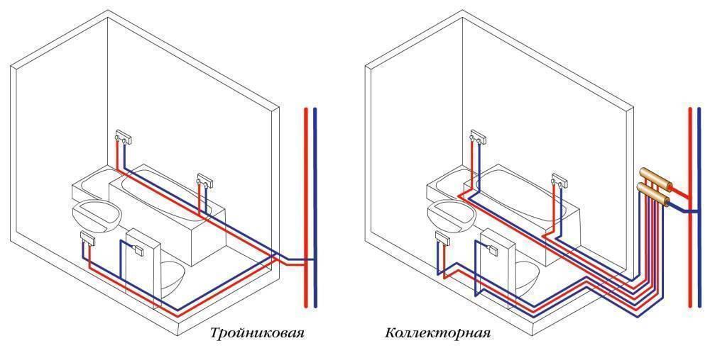 Разводка воды в частном доме и на даче своими руками разводка воды в частном доме и на даче своими руками