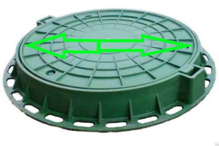 Люк для колодца пластиковый — заменитель чугунных изделий