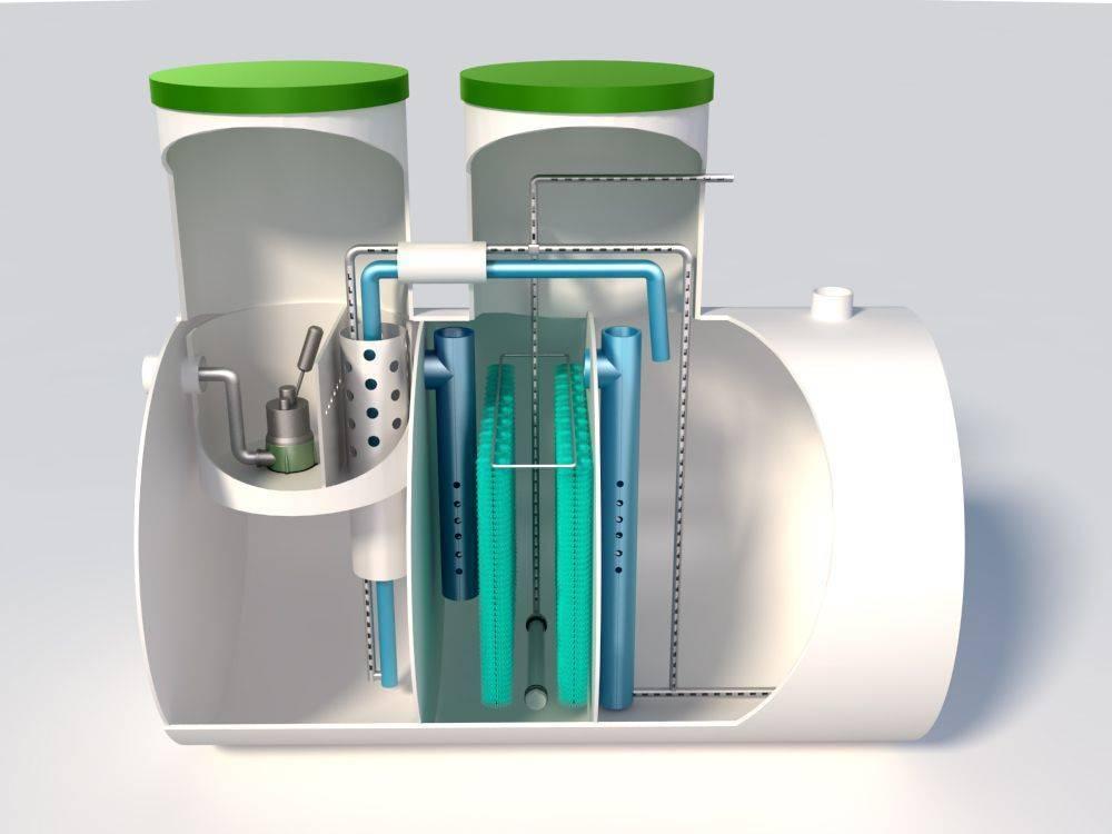 Станция биологической очистки: для частного и загородного дома, станция глубокой очистки бытовых сточных вод, рейтинг очистных станций