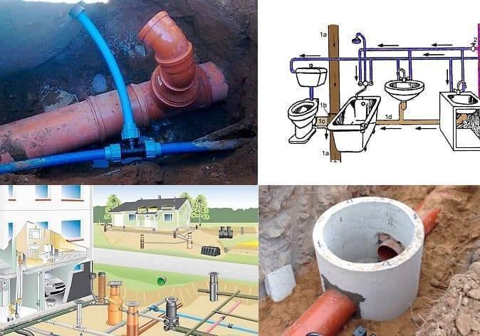 Расстояние между колодцами канализации: снип, расстояние от дома до канализационного колодца, максимальное расстояние между колодцами ливневой канализации