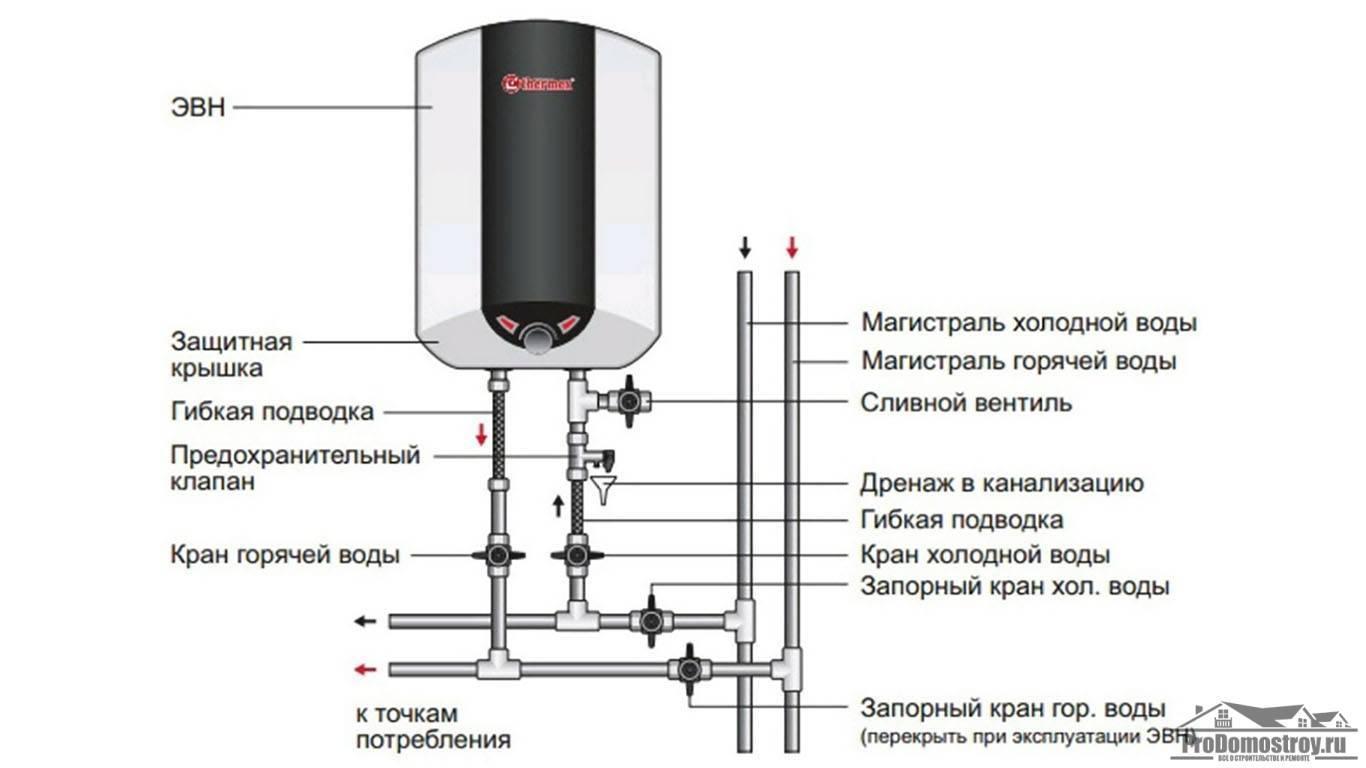 Схема подключения водонагревателя к водопроводу в квартире или на даче: Проточный или накопительный? Пошагово +Фото и Видео