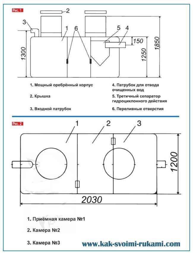 Септик танк 2 универсал: устройство и инструкция