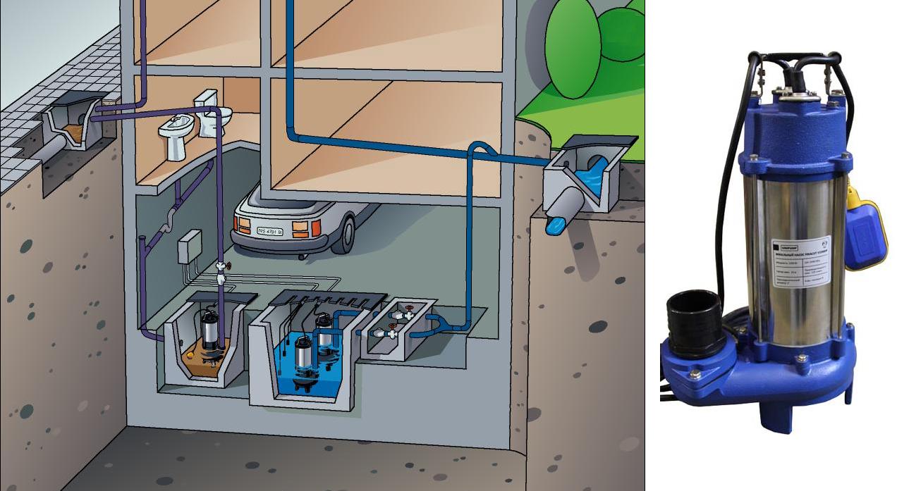 Фекальные насосы для канализации в частном доме - все о канализации