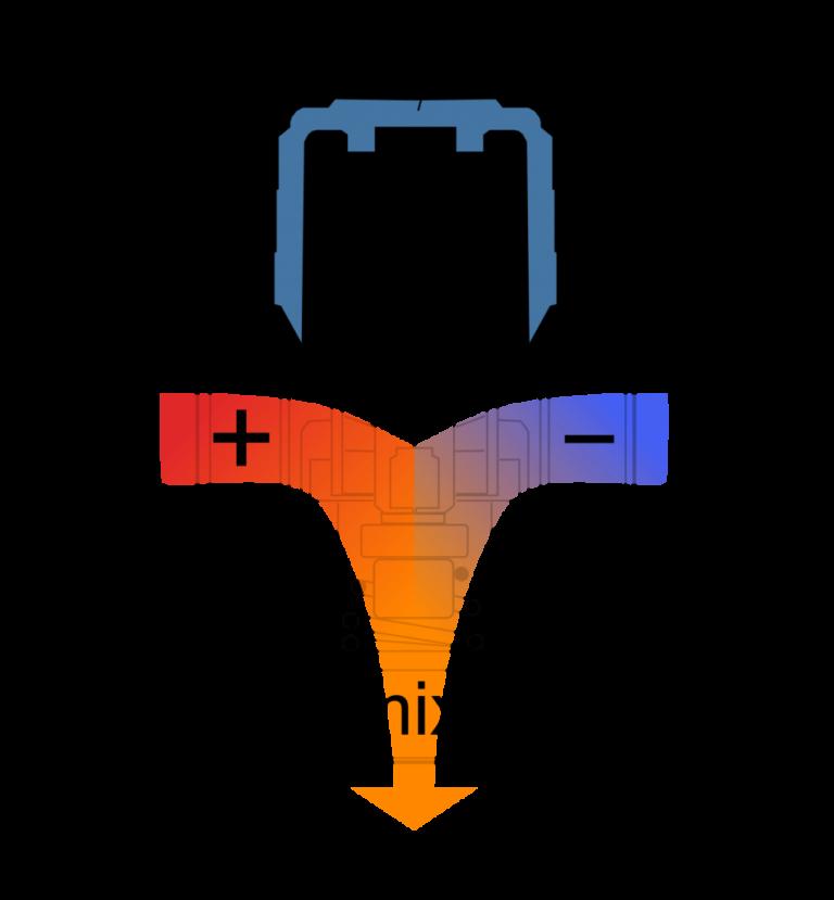 Трехходовой клапан для отопления - 95 фото, видео подключения и нюансы применения