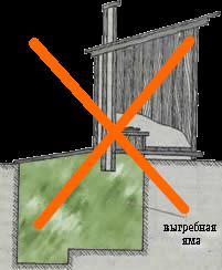 Вентиляция дачного туалета