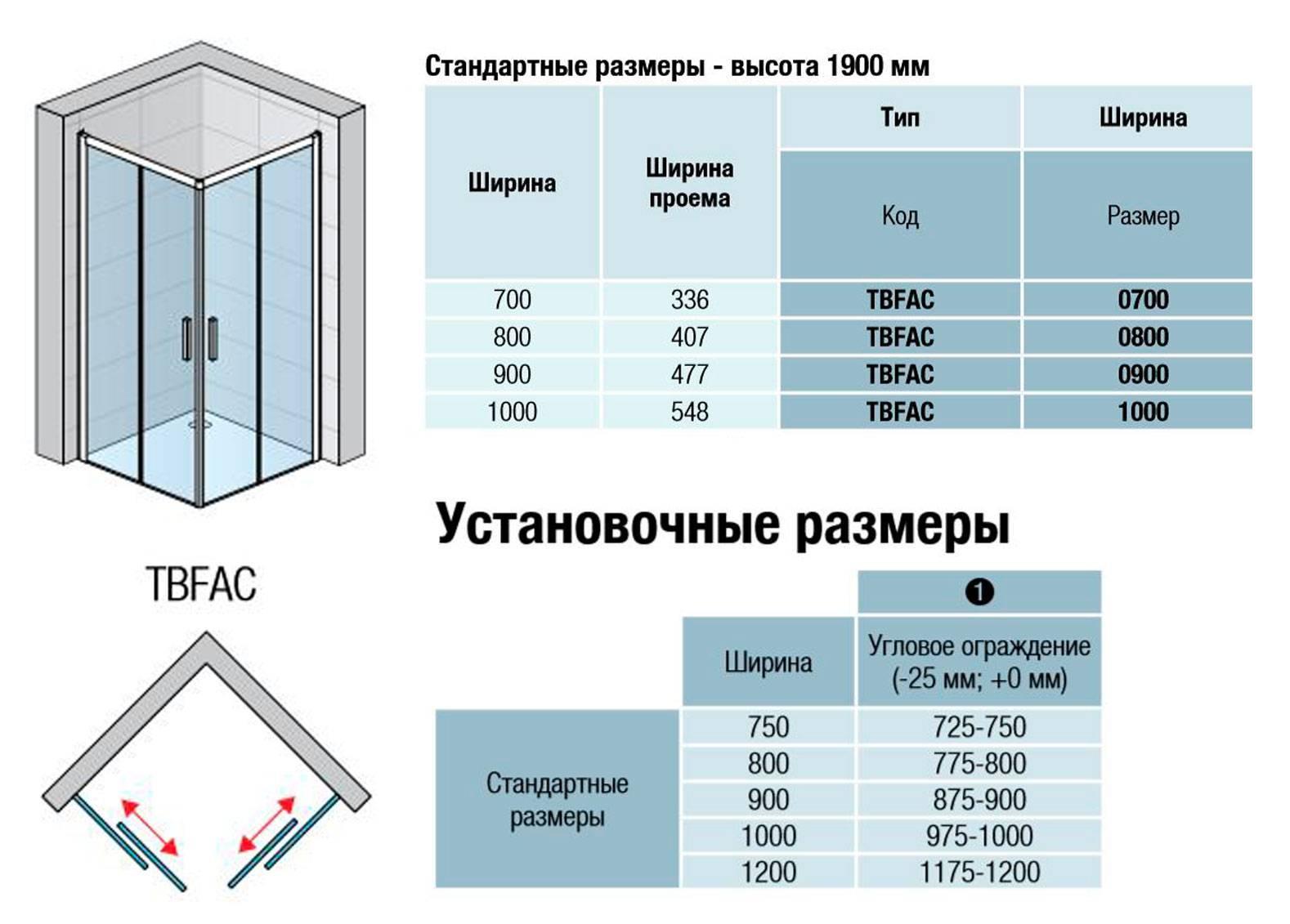 Высота душевой кабины от пола до потолка - строительный журнал palitrabazar.ru