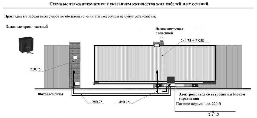 Принцип работы автономного септика танк, его достоинства и недостатки, правила монтажа и отзывы владельцев