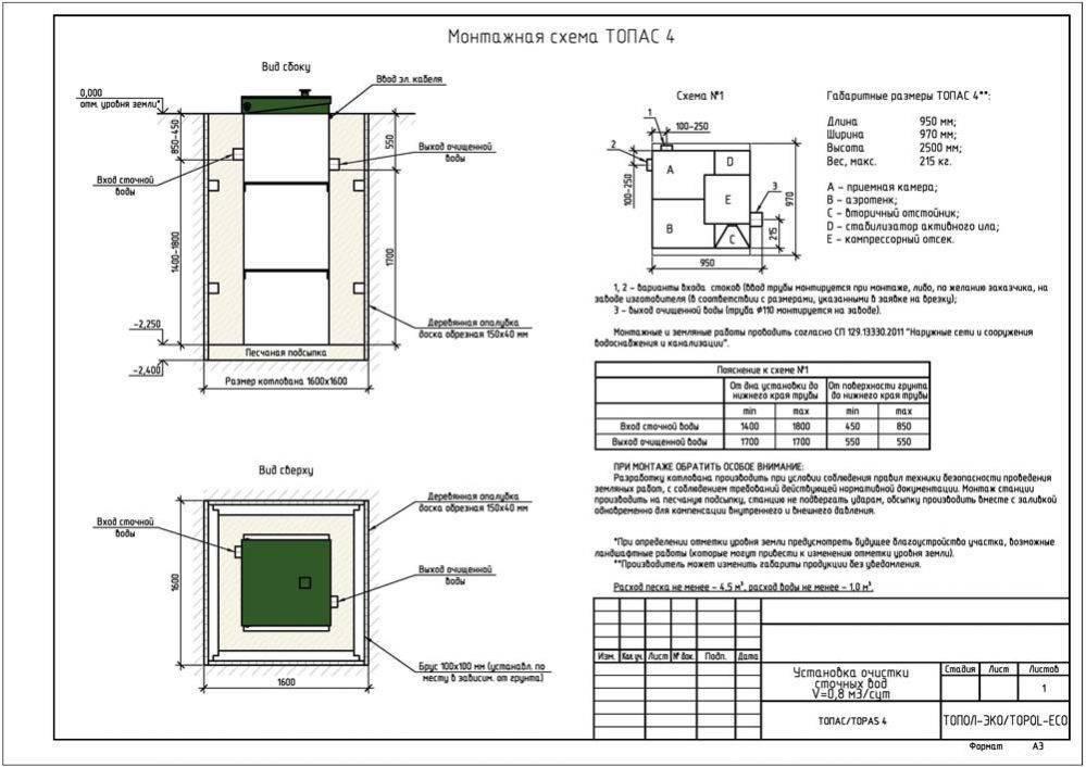 Топас 6: технические характеристики, модификации, монтаж