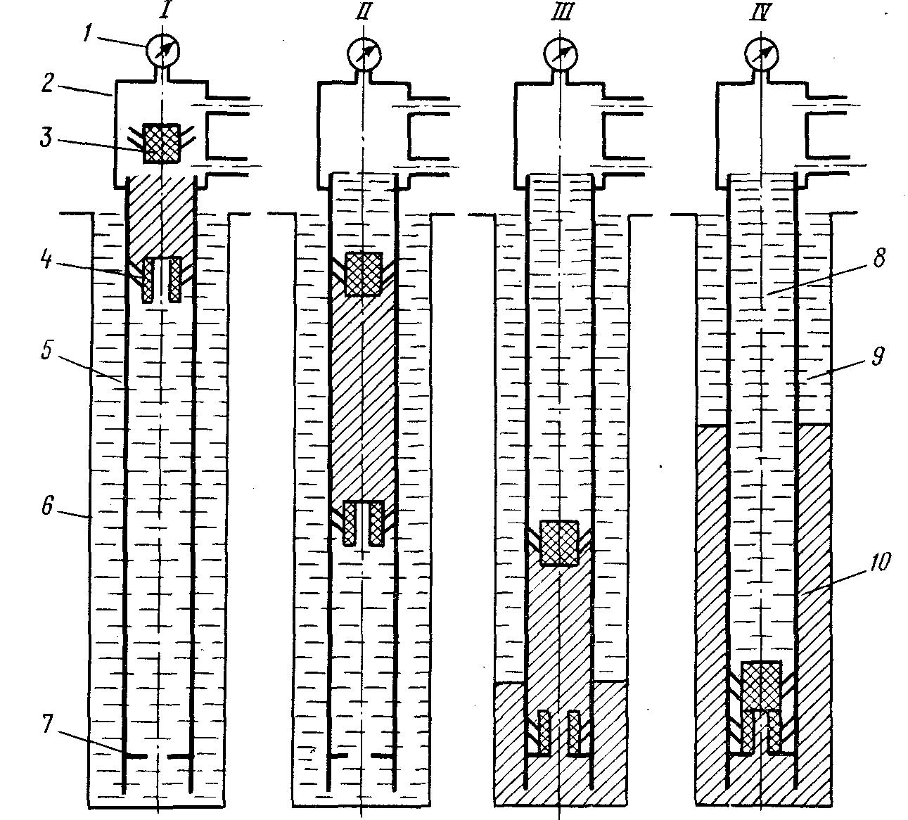 Тампонаж скважины на воду: что это, как сделать, виды ликвидации скважин - vodatyt.ru