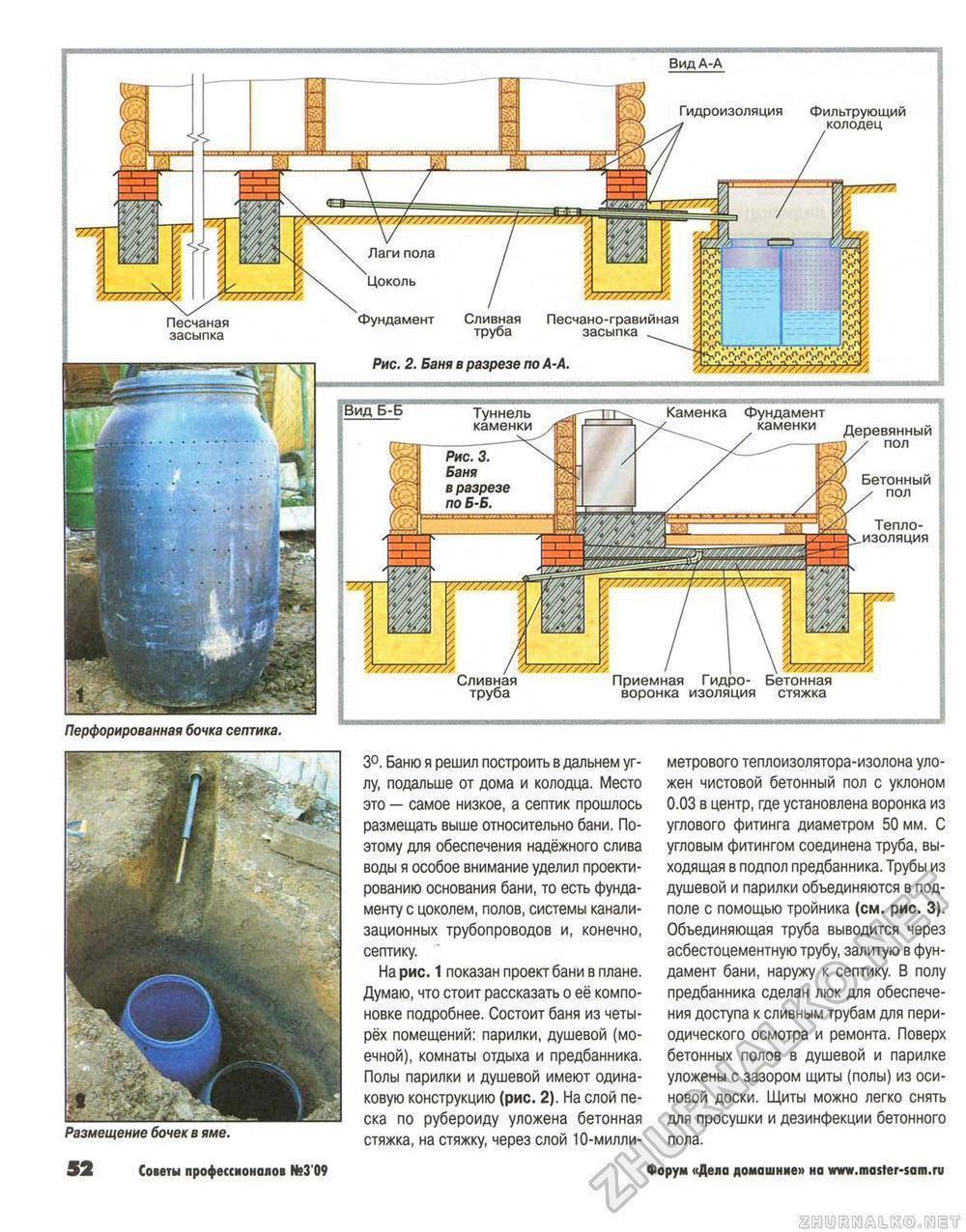 Пример устройства самодельного септика из пластиковых бочек