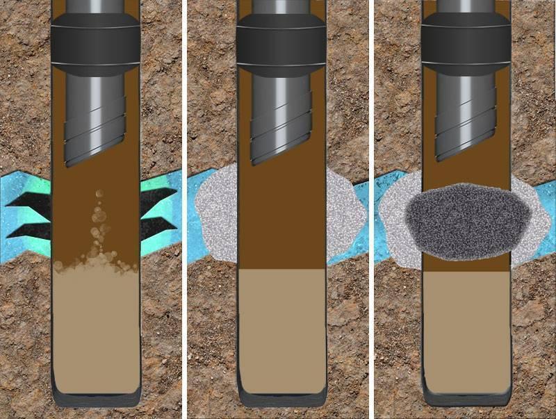 Тампонирование скважины на воду