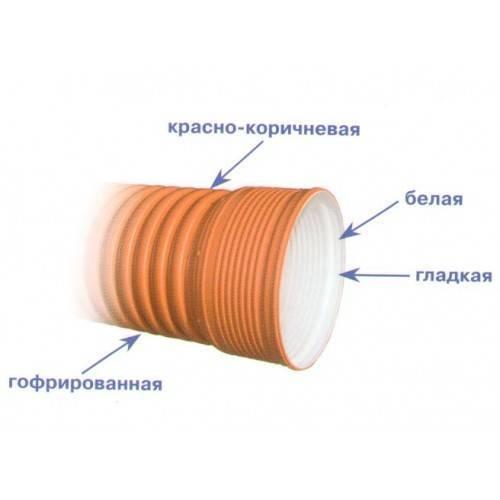 Канализационные трубы пвх: обзор цен, монтаж - фото, видео