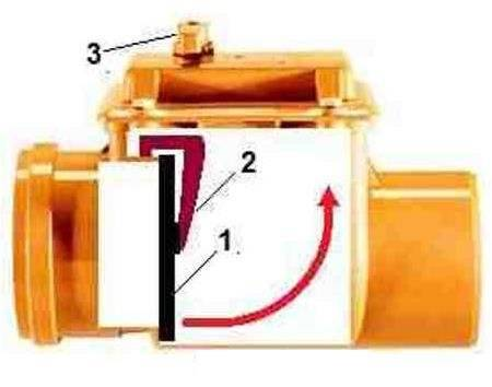 Инструкция по монтажу обратного клапана для канализации своими руками