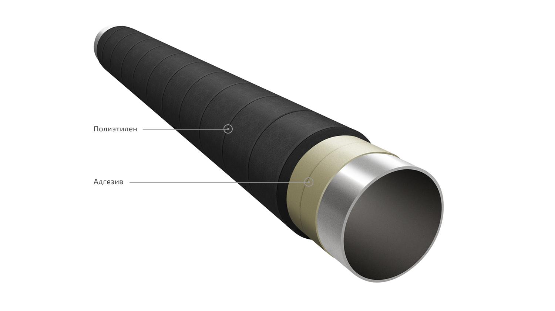 Изоляция труб отопления: особенности слоев (видео)