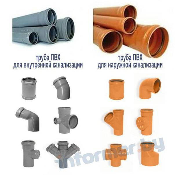 Канализационные пластиковые трубы: размеры, характеристики, особенности монтажа