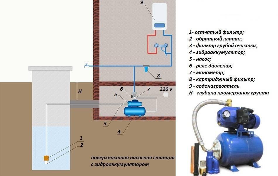 Электрические схемы подключения скважинного насоса