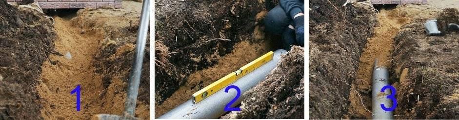Укладка канализационных труб в траншею – все тонкости процесса