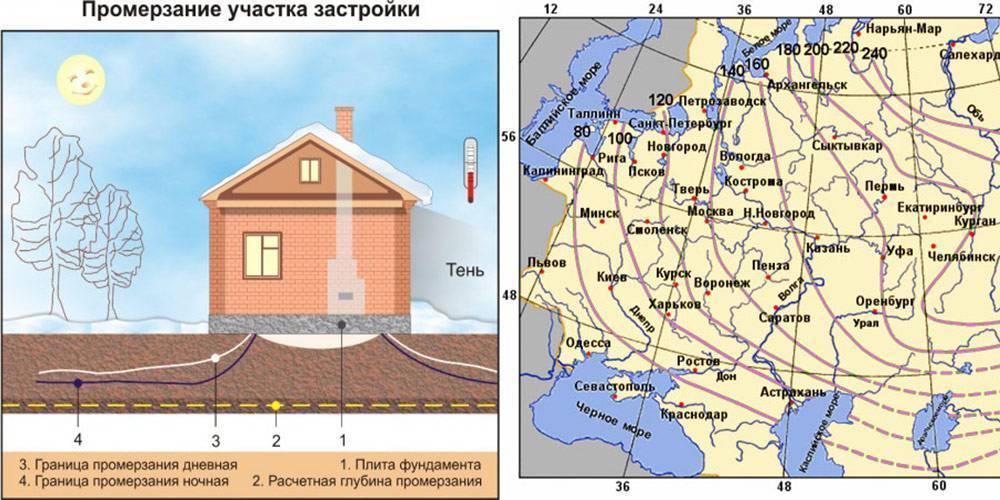 На какую глубину закапывать водопроводную трубу в частном доме: обзор нюансов   проект vodatyt.ru   яндекс дзен