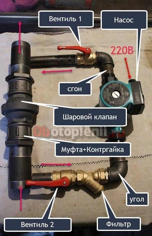 Как установить насос на отопление