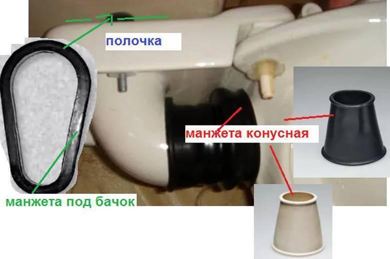 Подключение унитаза к канализации – как подключить, монтаж и правильное соединение с канализацией