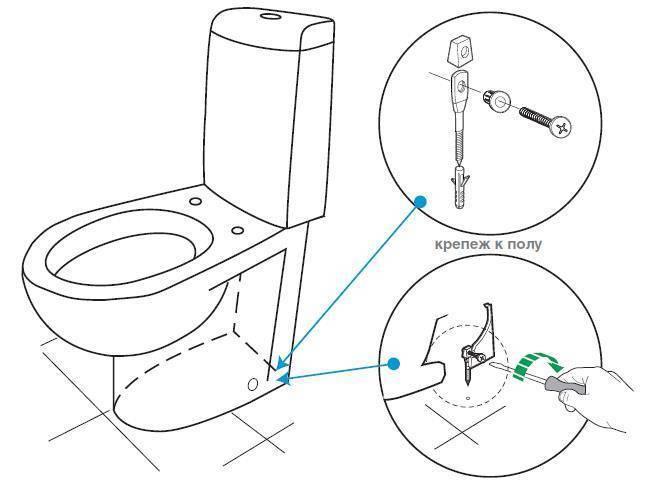 Крепление унитаза к полу на плитку — советы по установке устройства