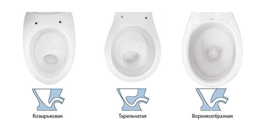 Типы унитазов для квартиры: козырьковый и тарельчатый унитаз