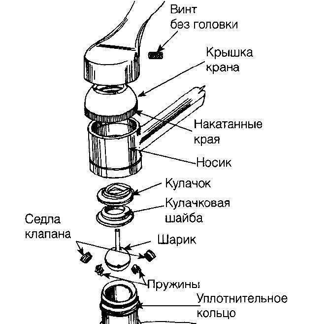 Как работает трехходовой кран: устройство, принцип действия