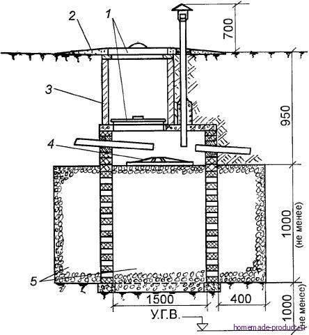 Дренажный колодец из бетонных колец: устройство и как сделать