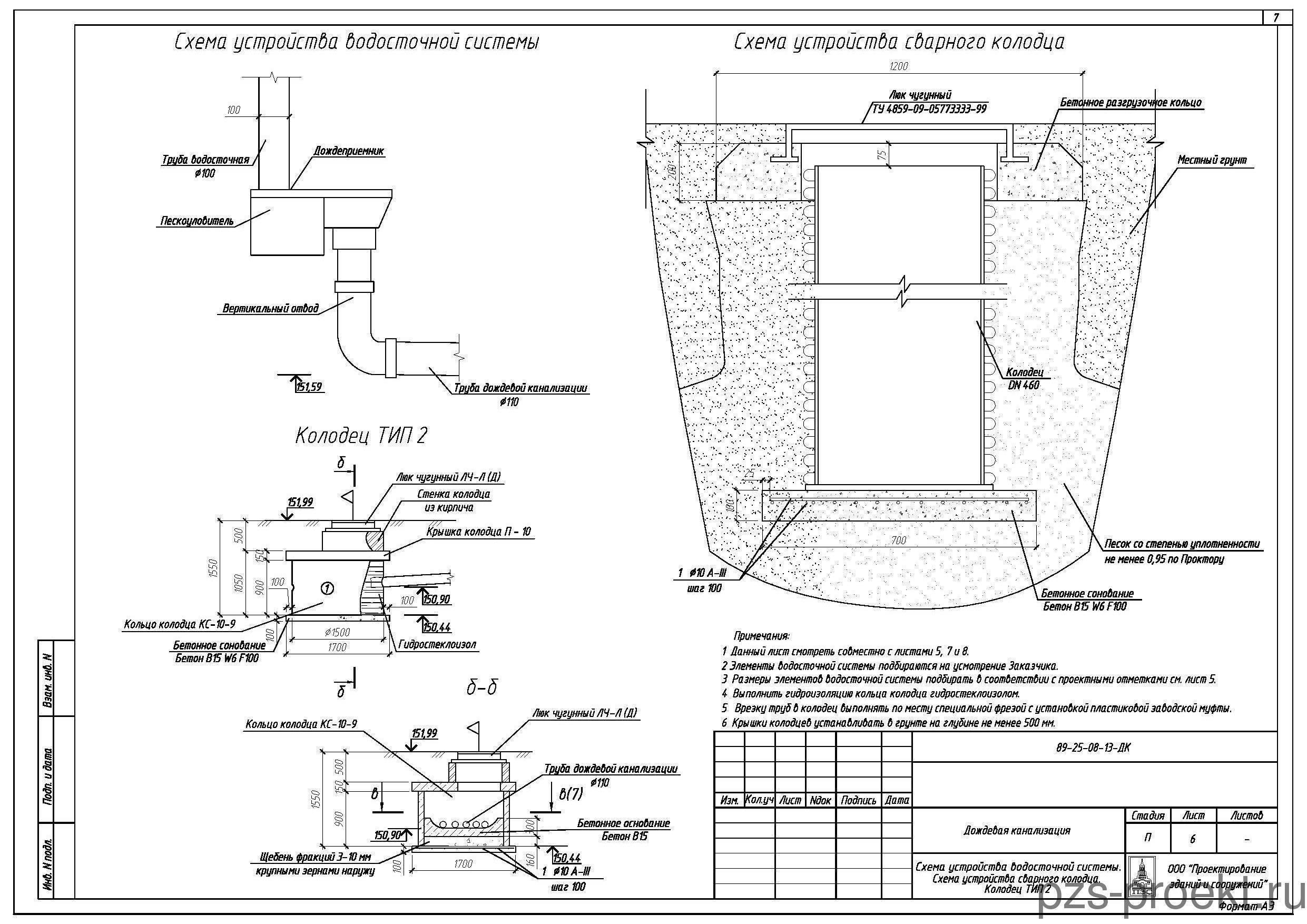Устройство ливневой канализации — поясняем по пунктам