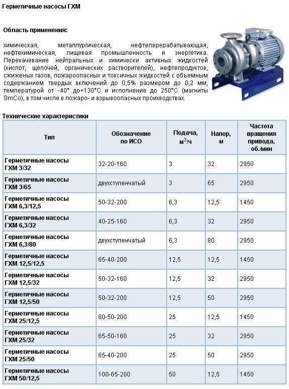 Минитрактор калибр, модельный ряд — технические характеристики!