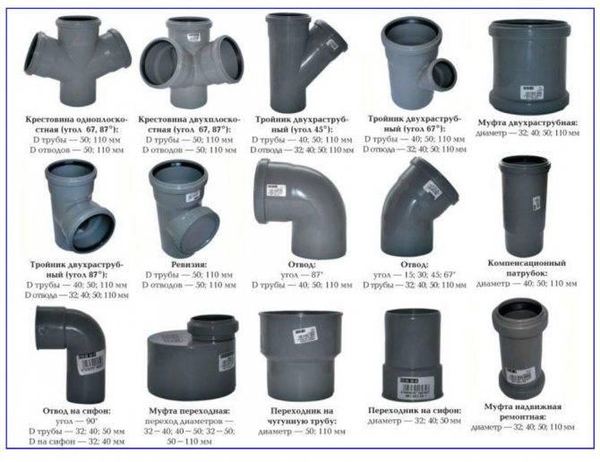 Чугунные канализационные трубы: особенности, виды и диаметр труб
