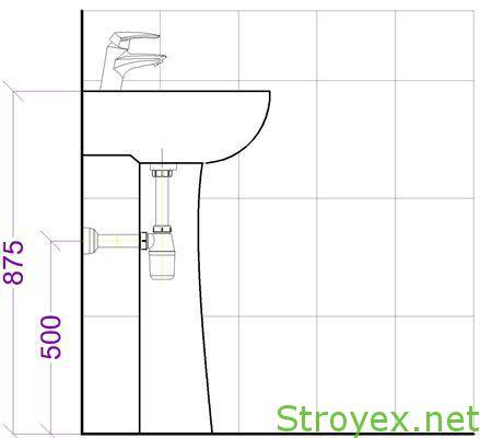 Высота установки раковины, ванны и смесителя - стандарты