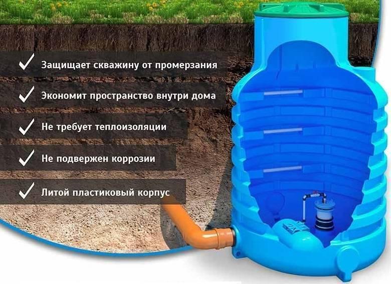 Кессон для скважины (57 фото): пластиковый и металлический варианты, установка и обустройство своими руками