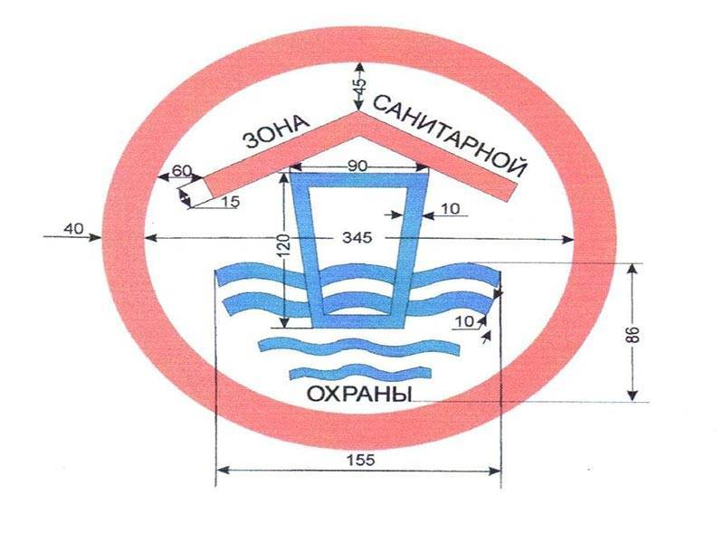Охранная зона: что представляет собой охранная зона водопровода и для чего она нужна