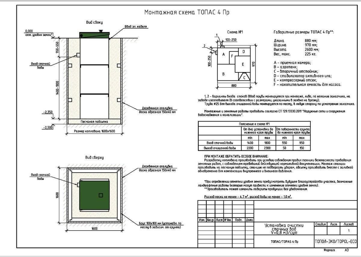 Септик танк 1: инструкция по установке и отзывы покупателей