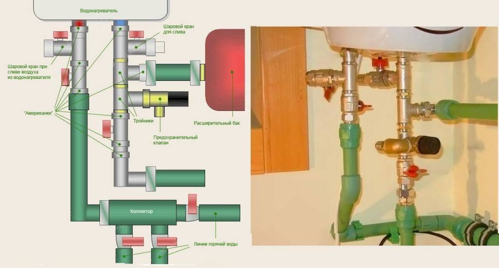 Как правильно подключать бойлер к водопроводу своими руками? подробная инструкция и видео урок по подключению водонагревателя