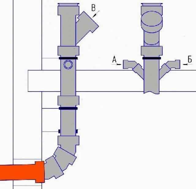 Труба нпвх: отличие от трубы пвх и особенности изделия