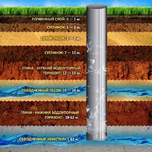 Бентонитовая глина: добыча и переработка на крупнейшем предприятии отрасли в хакасии   атомная энергия 2.0