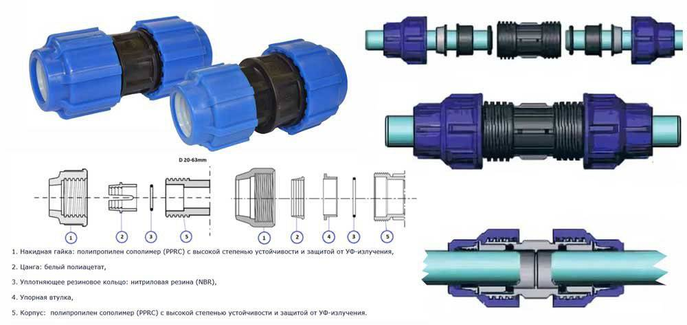 Трубы пнд для водопровода: черные водопроводные для холодного водоснабжения, как соединить пластиковые трубы, монтаж