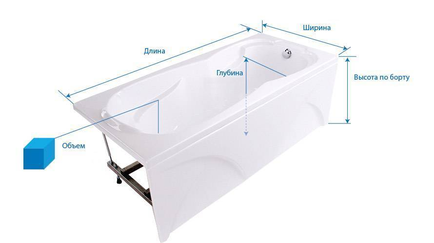 Высота ванны от пола стандарт - все о канализации
