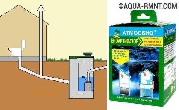 Как избавиться от запаха канализации в квартире или частном доме