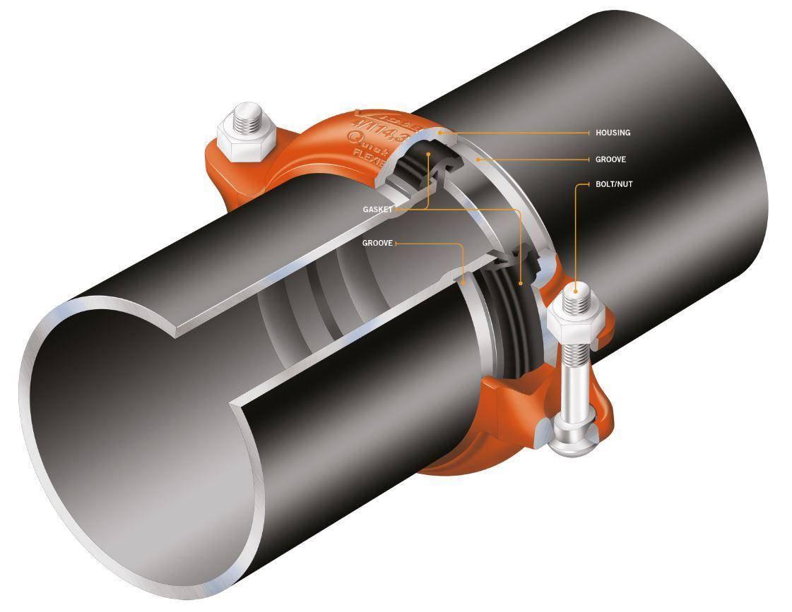 Технология сварки труб: варианты, работа со стальными и пластиковыми изделиями